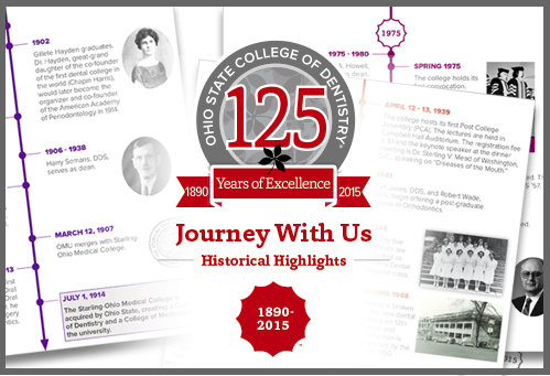 125th Anniversary: Journey With Us, Historical Highlights
